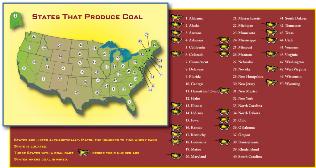 US States That Produce Coal